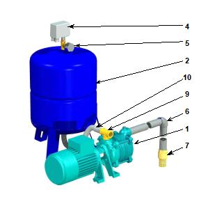 Schéma domácí vodárny s 80 litrovou tlakovou nádobou